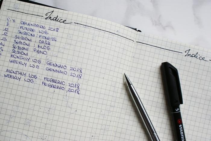 index bullet journal idea francinesplaceblog