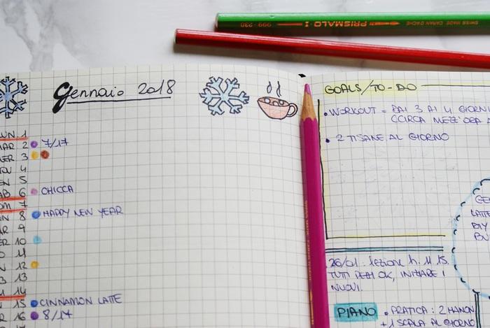 monthly log idea bullet journal